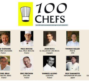 Los 100 mejores chefs del mundo 2016 según Le Chef