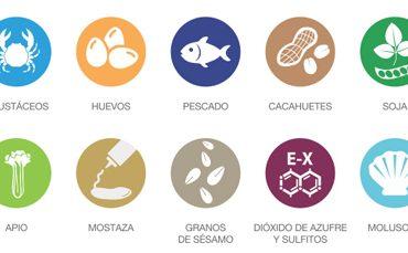 Alérgenos – Preguntas frecuentes